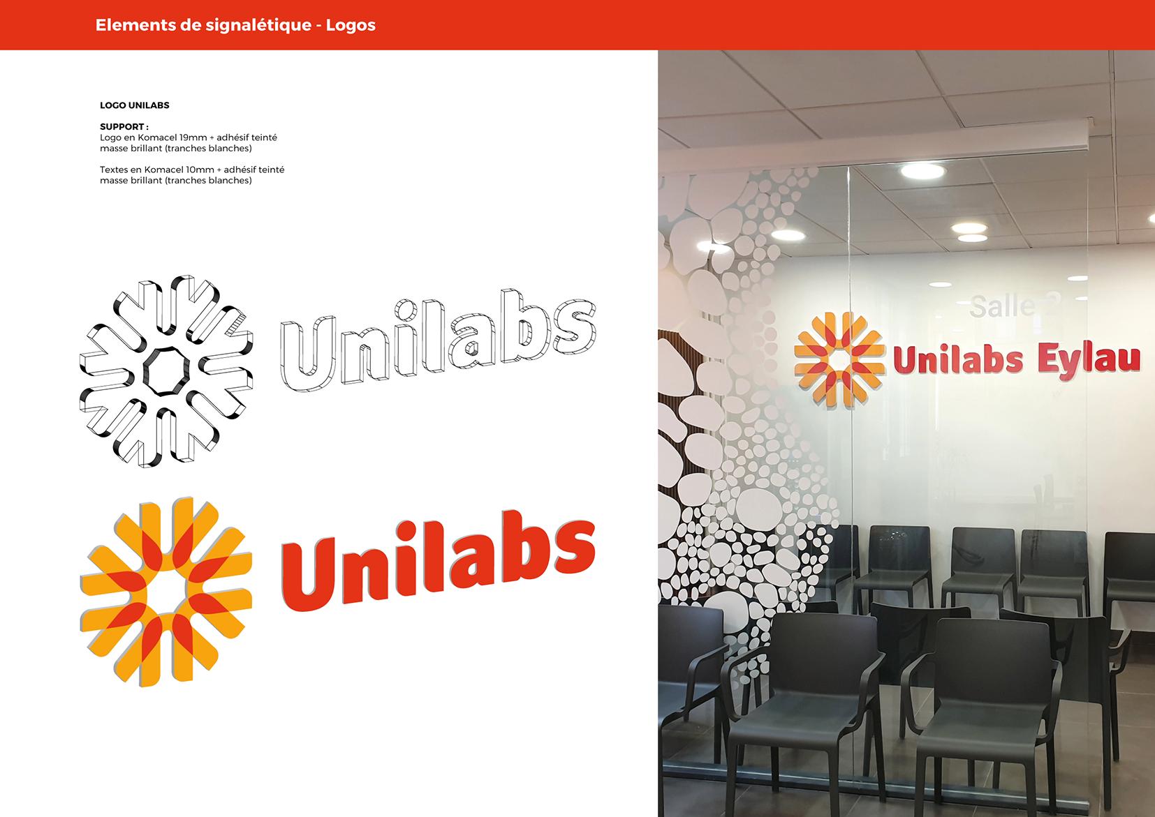 unilabs_Plan de travail 1 copie 2