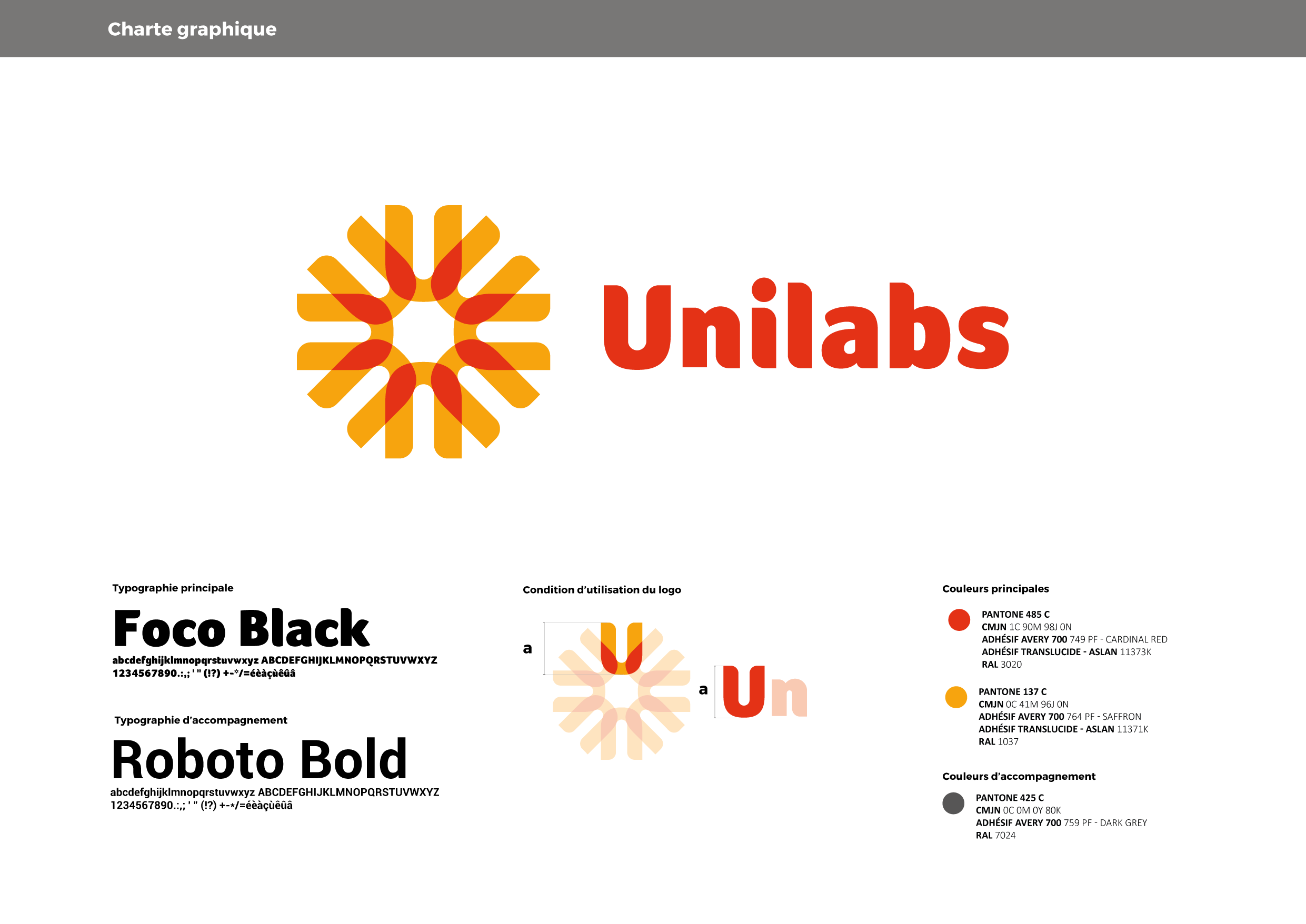 unilabs_Plan de travail 1 copie